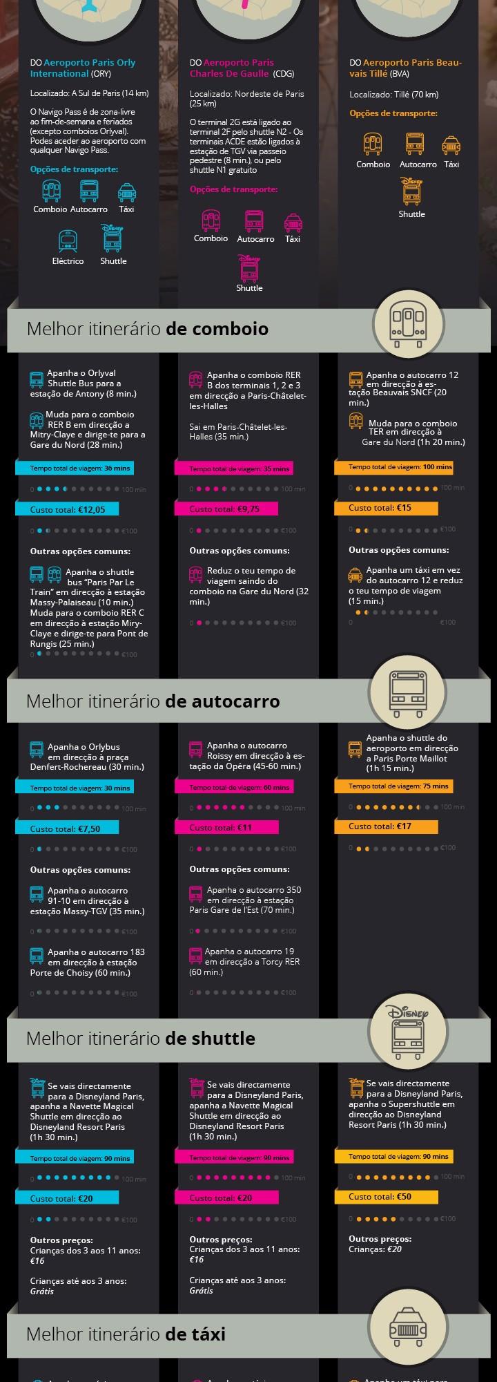 Paris_infographic_v3_PT